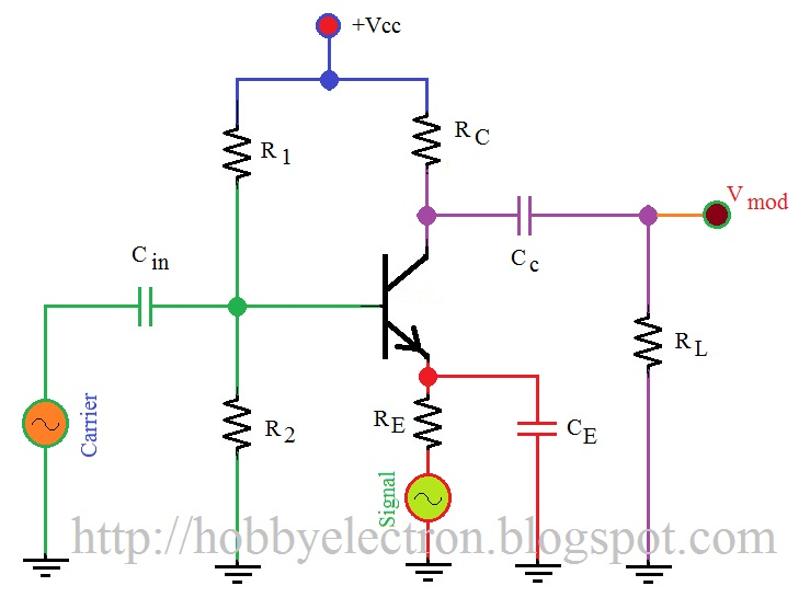 Hobby In Electronics Transistor Am Modulator Circuit Diagram