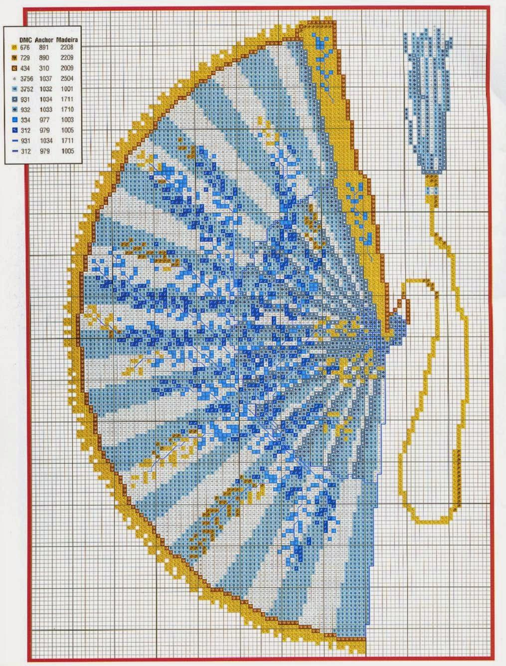Hobby lavori femminili ricamo uncinetto maglia for Ventagli uncinetto schemi