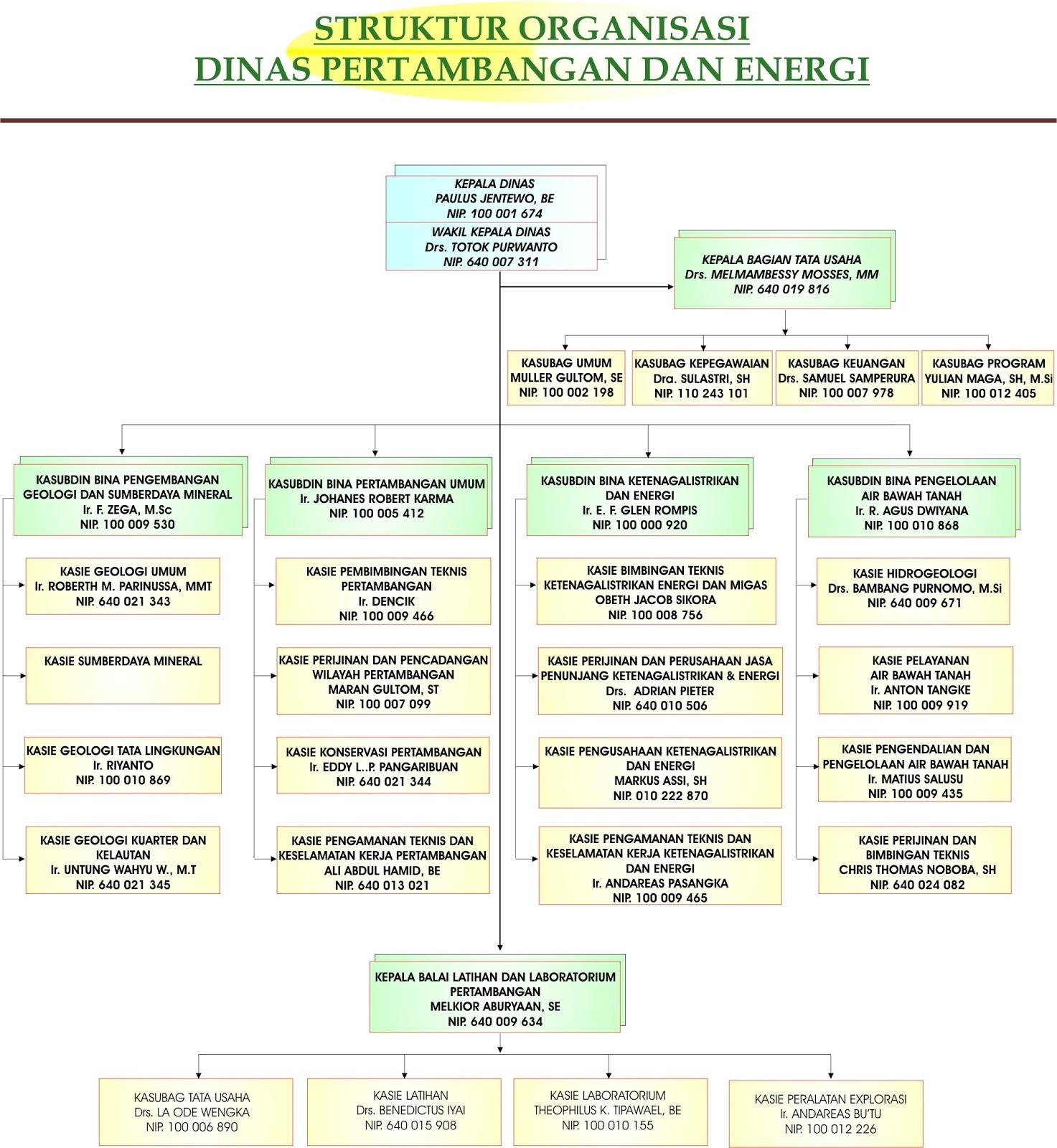 Bisnis Sampingan