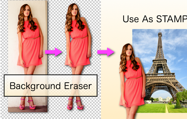 Image se Background Remove Karne Ke Liye Best Android App