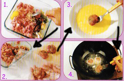 4 ilustrasi pembuatan masakan prekedel kambing