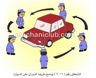 تحميل كتاب إجراءات إستلام وتسليم السيارة PDF