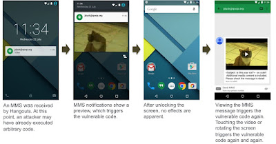 Android Multimedya(MMS Stagefright) Mesaj Virüslerinden Koruyun