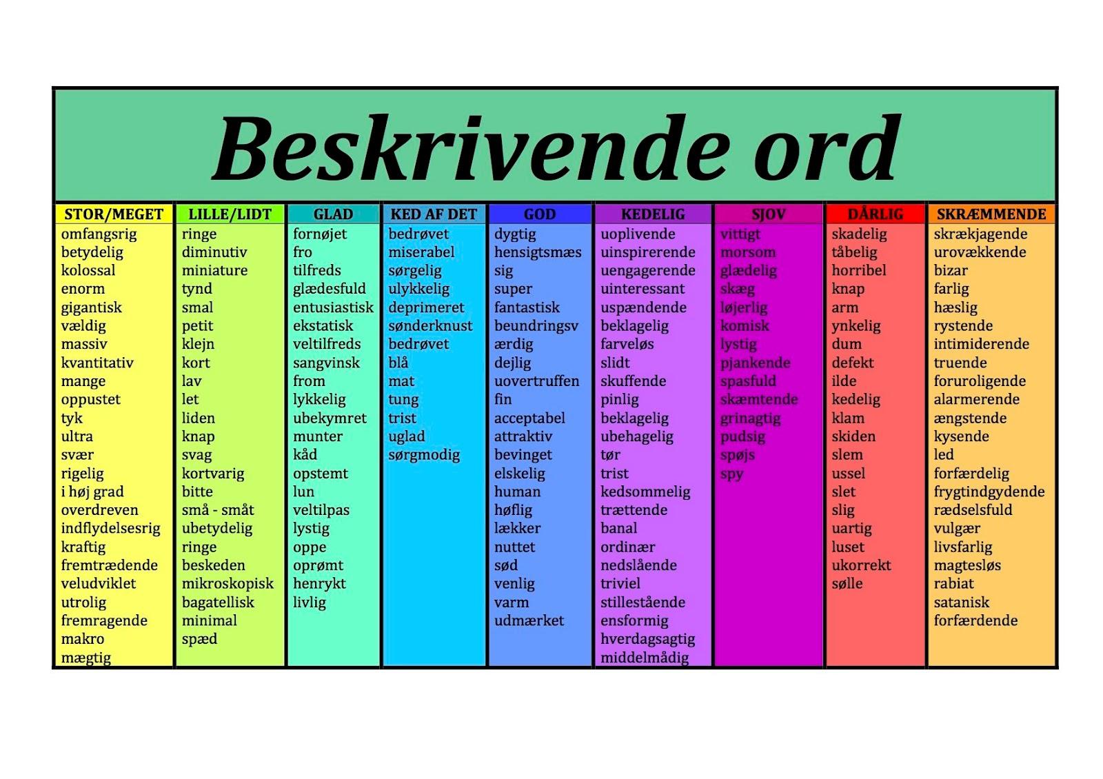 dansk grammatik opgaver 9 klasse