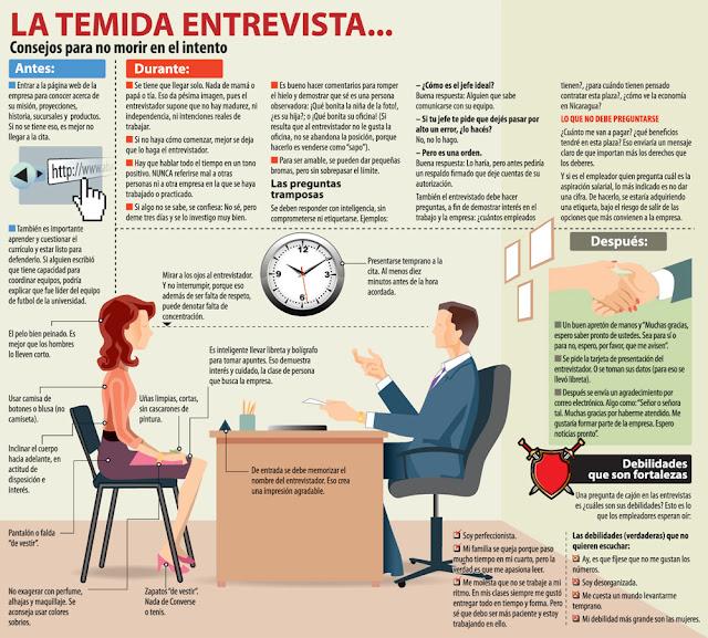 Antes y Después de la Entrevista de Trabajo