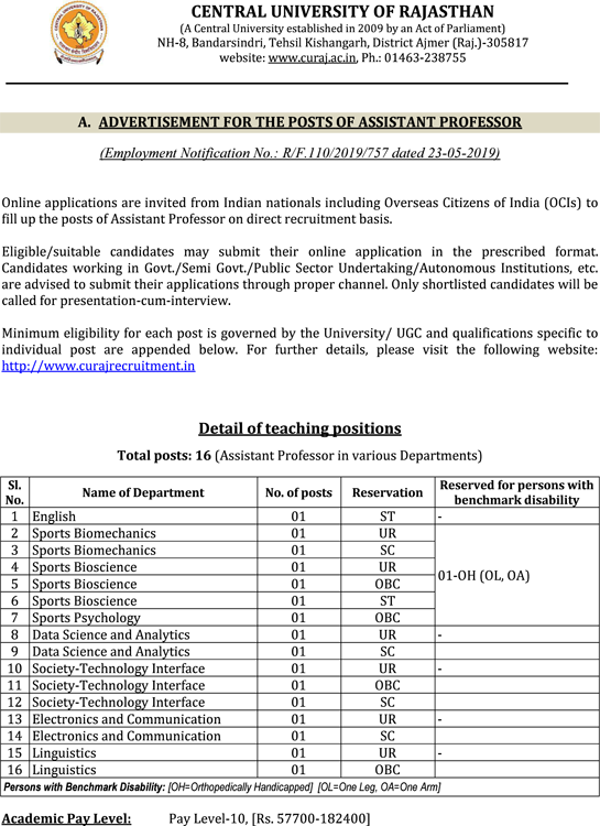 Central University of Rajasthan Assistant Professor Job