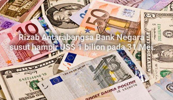Rizab Antarabangsa Bank Negara susut hampir US$ 1 bilion pada 31 Mei.