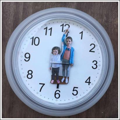 Mammarum l orologio personalizzato fai da te for Orologio fai da te