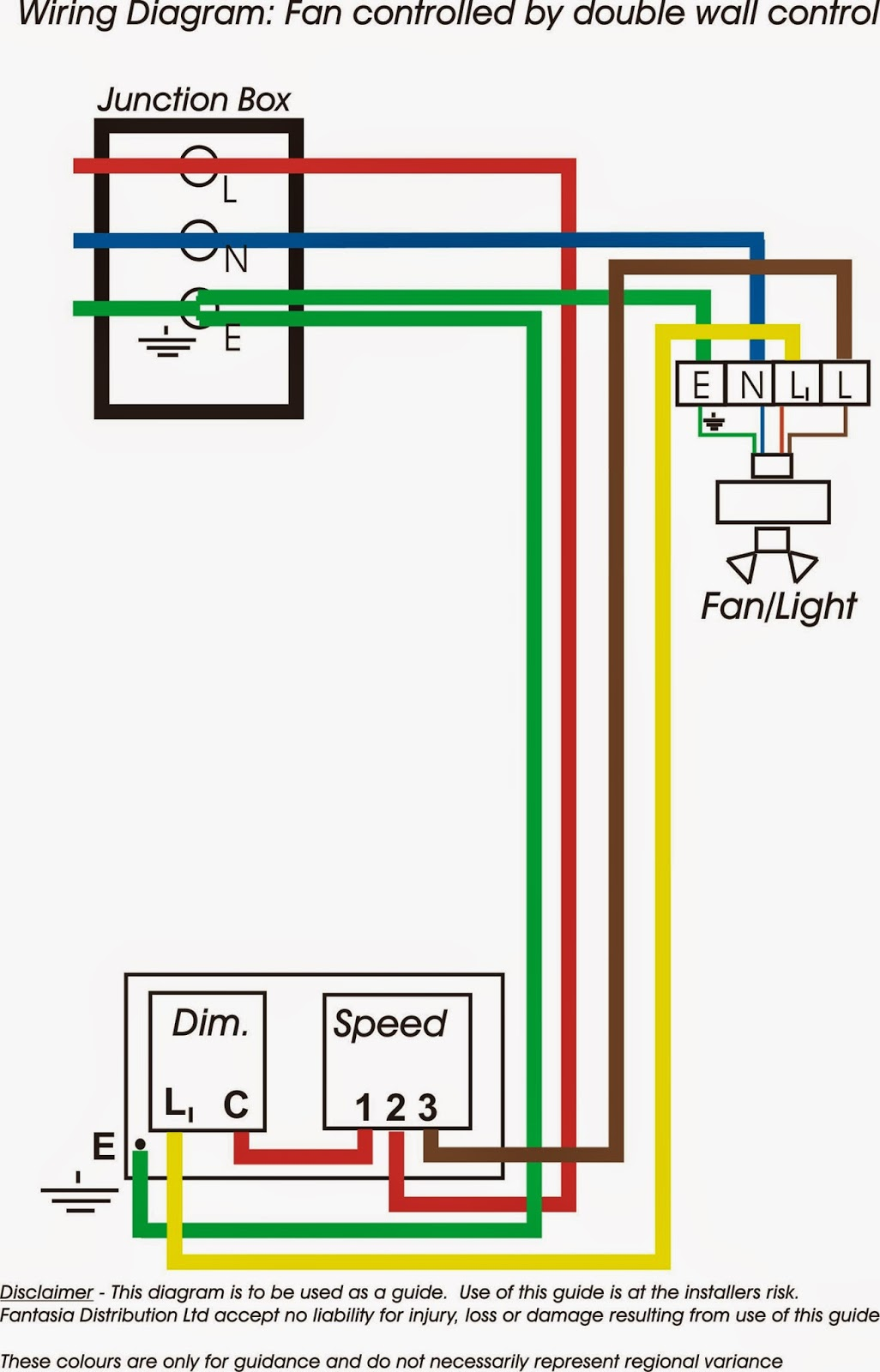 Electric Work: Wiring diagram