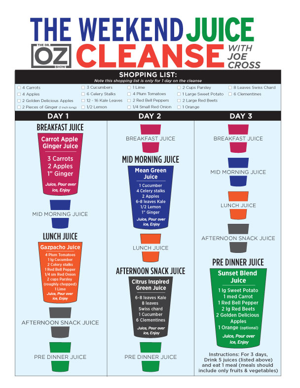 http://www.doctoroz.com/videos/joe-cross-3-day-weekend-juice-cleanse