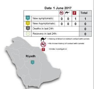 http://www.moh.gov.sa/en/CCC/PressReleases/Pages/Statistics-2017-06-01-001.aspx