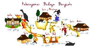 Bentuk Keragaman Masyarakat Indonesia Serta Dampaknya