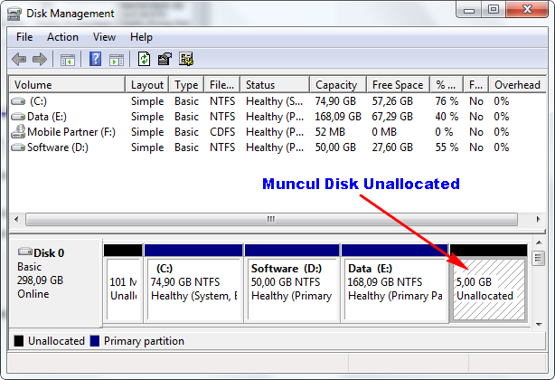Hard Disk C, Menambah Partisi, Cara Partisi Windows 7, Partisi Disk Komputer