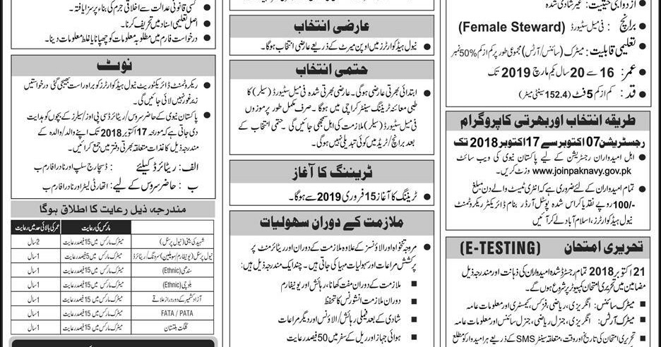 1500+ Female Steward Jobs in Pakistan Navy Join Pakistan