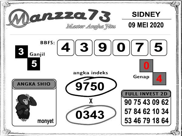 manzza73 sydney sabtu