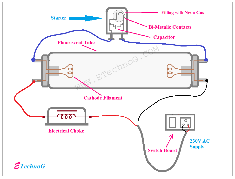 Explained] Connection of Tube Light with Diagram - ETechnoG | Tube Light Wiring Diagram |  | ETechnoG