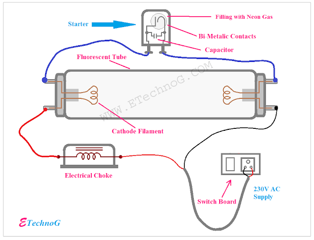 Connection of Tube Light, Tube light connection diagram, Tube light Circuit
