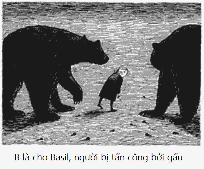 B bang chu cai rung ron