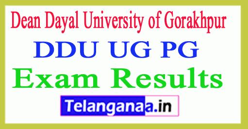 DDU Gorakhpur  UG PG Result