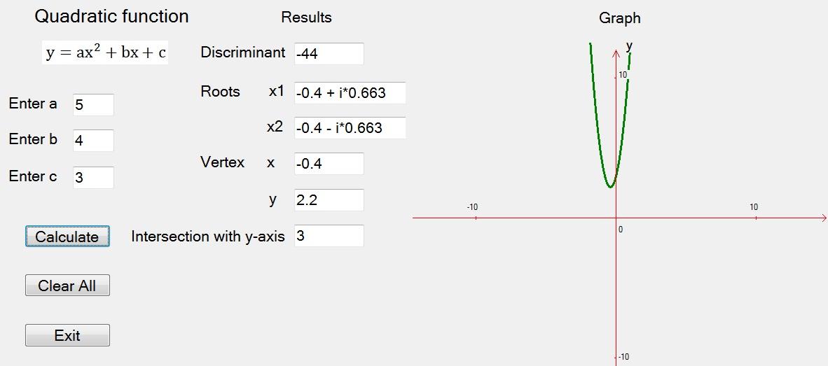 Mathematics: Quadratic Function with Visual Studio 2008