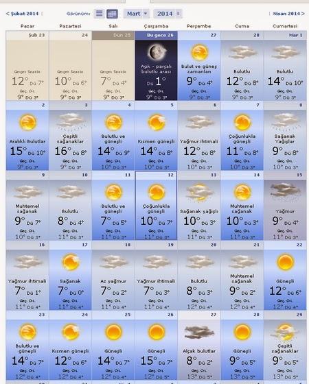 30+günlük+hava+durumu+istanbul