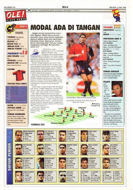 SPAIN WORLD CUP 1998 FERNANDO HIERRO