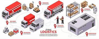 Mengurangi dan Meminimalkan Biaya Logistik