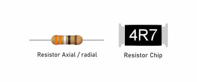 kakangnurdin resistor axial/radial dan resistor chip