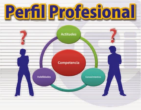 Formacion Empleo Y Emprendimiento El Perfil Profesional El Cv En