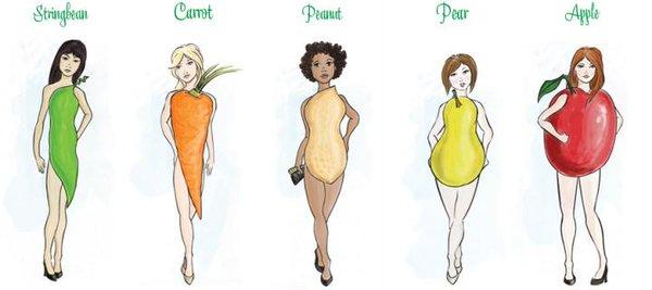 Like Fashion Edressit Four Elements Of Fashion Design You Need To Know