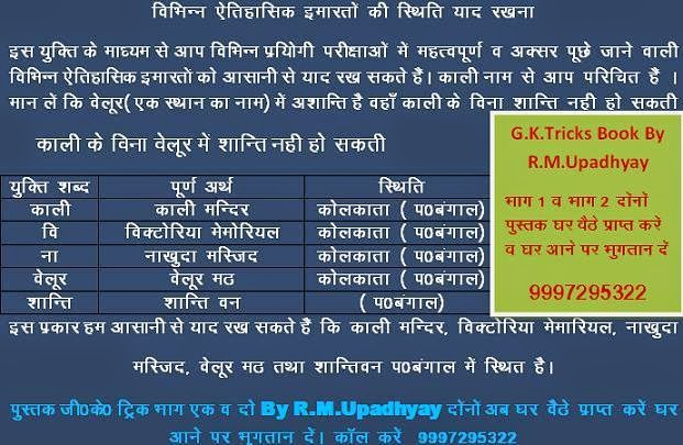 Rajasthan General Knowledge Ebook
