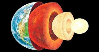 Tujuh Lapis Bumi Dalam Hadits dan Sains