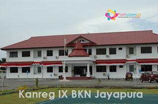Alamat Kanreg IX BKN Jayapura