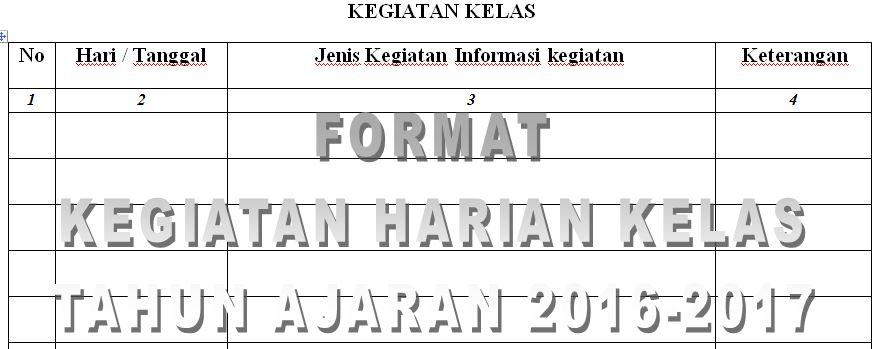 Contoh Format Laporan Kegiatan Harian Kelas Tahun Ajaran 2016-2017 dengan Microsoft Word
