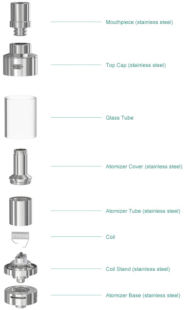 Is there a best atomizer?