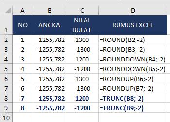 Cara Menghilangkan Pembulatan di Excel