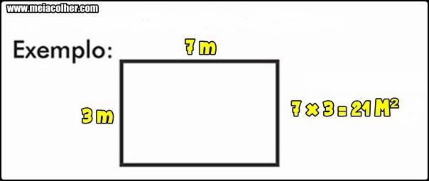 o que é metro quadrado