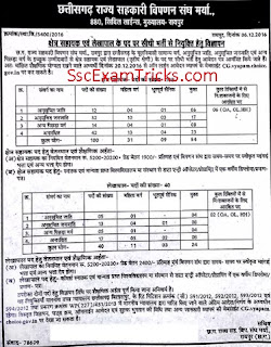CGPEB Field Assistant Vacancy list