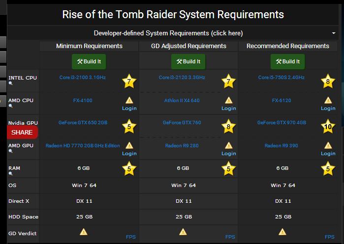 تحميل لعبة tomb raider 2013 كاملة للكمبيوتر