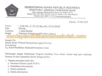 PPG dalam Jabatan Bagi Guru (PPGJ) Kementerian Agama Tahun 2018