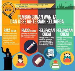 GAMBAR pelepasan cukai pendapatan 2017 efiling 2018