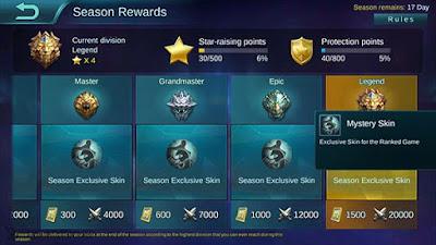Tips Mendapatkan Skin Gratis di Game Mobile Legends