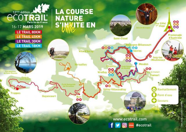 EcoTrail de Paris / Les marches nordiques