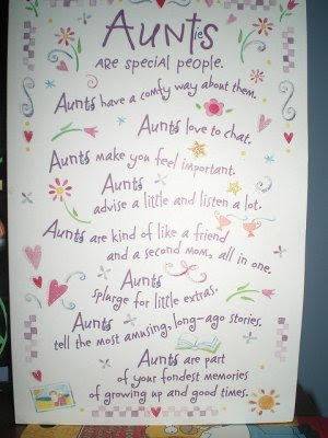 Special Aunt Birthday Quotes