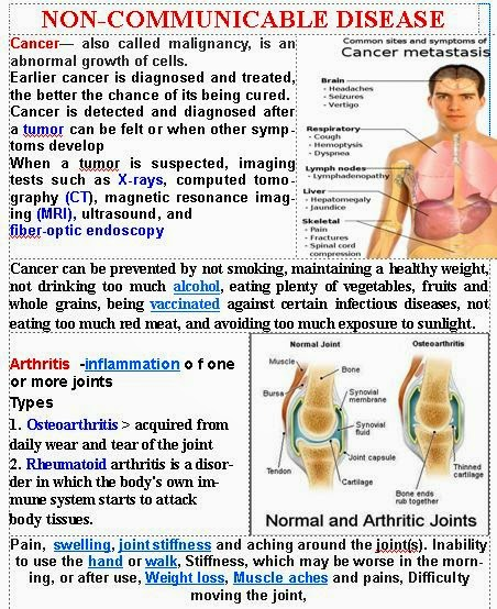 Grade 7 Health: Non communicable disease part 3 Cancer and ...
