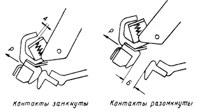 Контактные элементы цепей главного тока