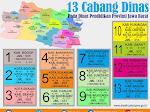 13 Cabang Dinas di Dinas Pendidikan Provinsi Jawa Barat