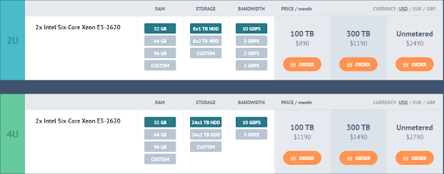 Pricing of 10Gbps.io part 2