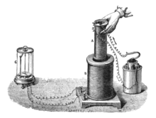 faraday-experiment-for-electromagnetic-induction