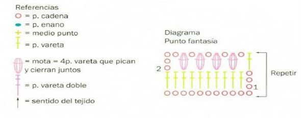 diagrama-punto-fantasia-ganchillo